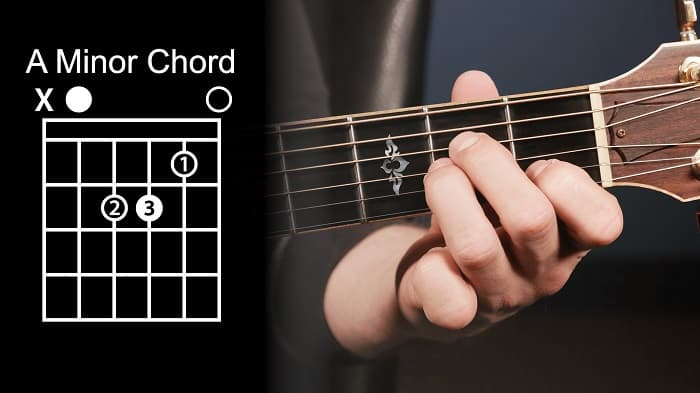 A Minor Guitar Chord A Look Into Basic Music Theory