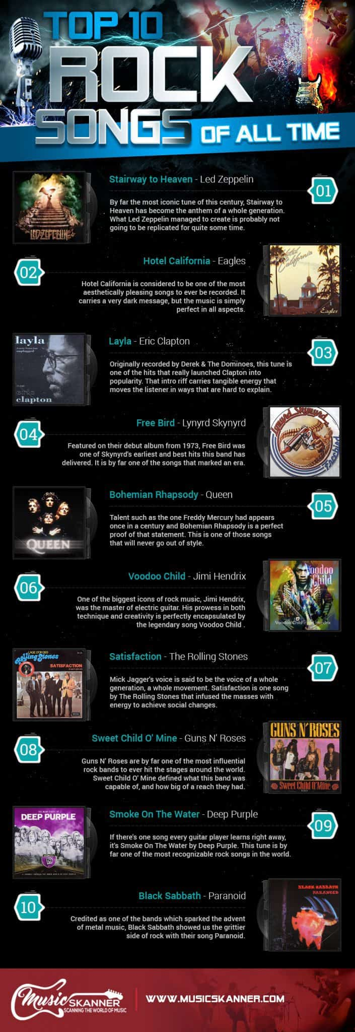 top_10_rock_songs_of_all_time-infographic