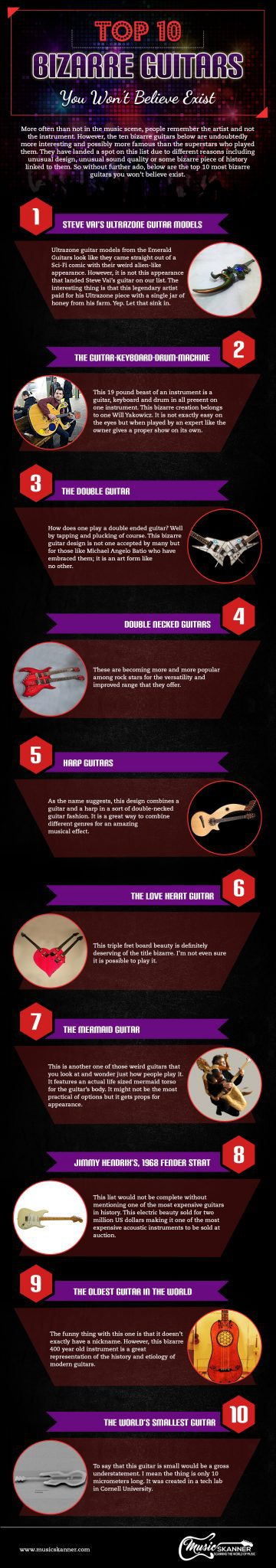 Most bizarre guitars infographic
