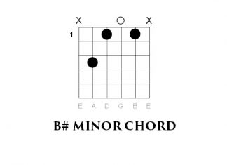 b sharp chord finger position