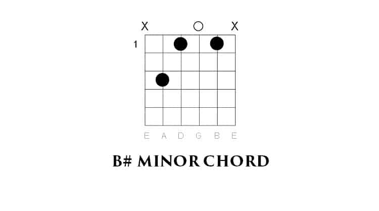 B sharp chord, All you need to know about it -