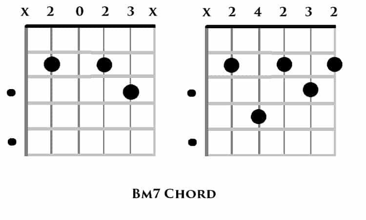 Bm7 Guitar Chord – The Difficult One! -